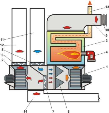1. Приточный вентилятор